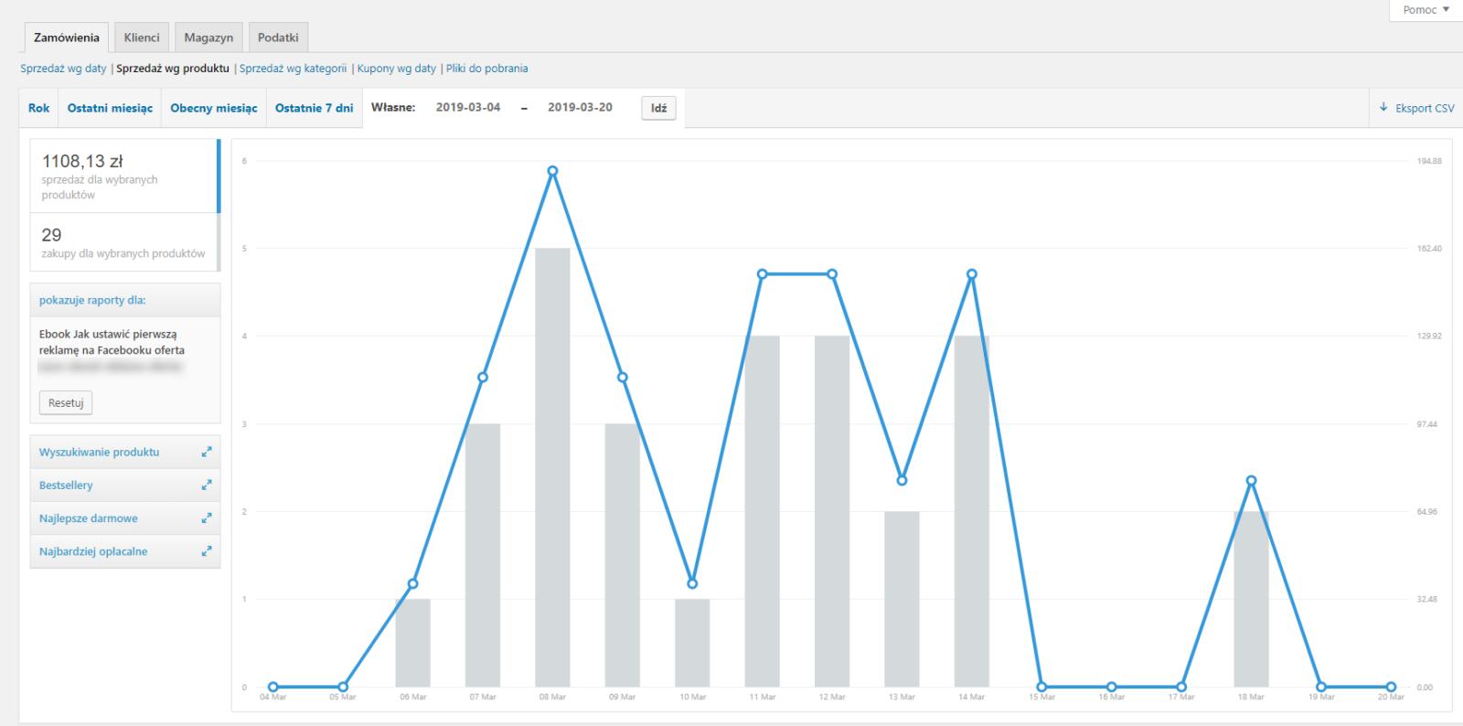 Jak wykorzystać beTimes.pl w Twoim biznesie online?