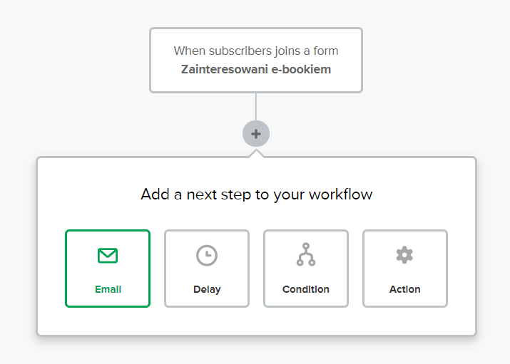 Jak stworzyć landing page w Mailerlite i umożliwić pobranie lead magnetu?